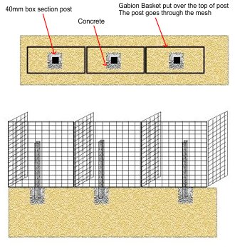 Gabion Baskets Gabion Walls Amp Cages